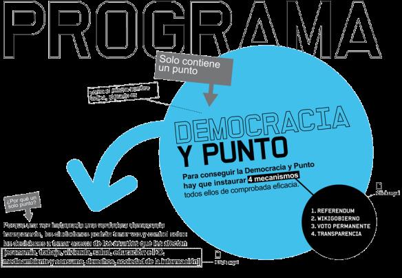 Programa electoral del Partido del Futuro